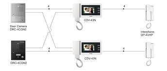 commax intercom wiring diagram in cdv 43n drc 4cgn2 wiring diagram Intercom Wiring Diagram commax intercom wiring diagram in cdv 43n drc 4cgn2 wiring diagram jpg internet wiring diagram