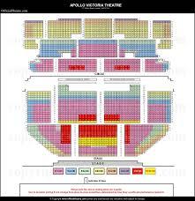 Apollo Victoria Theatre London Seat Map And Prices For Wicked