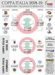 Il programma ufficiale della Coppa Italia 2018-19 ...