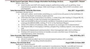 Resume For Ba Resume Template Ba Analyst Examples Skills Based