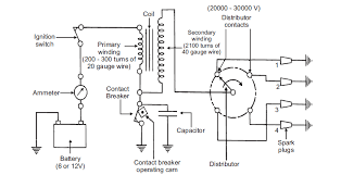 notes on battery ignition system schematic diagram of battery ignition system