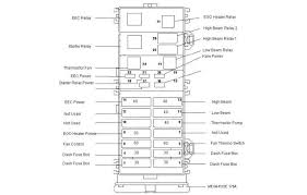 locostusa com \u2022 view topic what gauge wire to use? 2003 ford taurus fuse box under dash at 2006 Ford Taurus Fuse Box Diagram