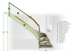 Für den treppenbau gilt daher, dass die stufentiefe plus die doppelte. Treppe Berechnen Grundlagen Der Treppenberechnung Bathe Treppen