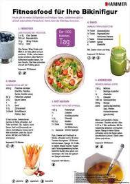 Die beste ernährung zum abnehmen