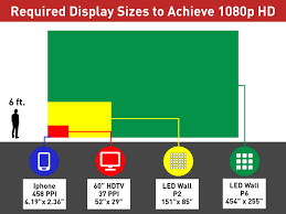 Pixel Pitch Defined And Why It Matters Insane Impact