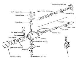Steering gear box adjustment plymouth voyager radio wiring diagram at w freeautoresponder co