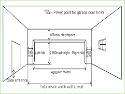 average closet shelf height average closet rod height average bedroom door width s closet door height