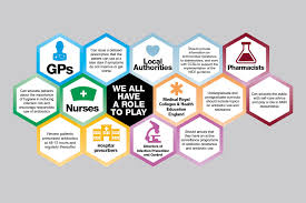 Antibiotic Chart For Nurses Health Matters Antimicrobial Resistance Gov Uk