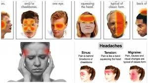 6 diffe types of headaches signs and how to recognize