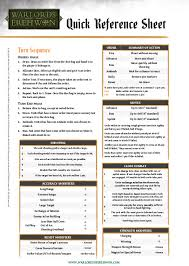Refference Sheet Woe Quick Reference Sheet 1 Warlord Games
