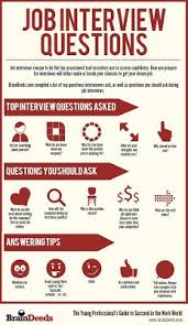 Questions To Ask At Job Interview 6 15 Job Interview Questions To Ask Wbl Virtual Campus