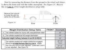weight distribution help... New to this... - DoItYourself.com ...