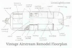 airstream wiring schematic airstream image wiring airstream globetrotter floor plan trends home design images on airstream wiring schematic