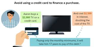 Using A Credit Card To Pay Off A Credit Card How To Pay Off Debt Fidelity