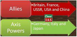 Second World War 1939 1945 Causes And Consequences Clearias