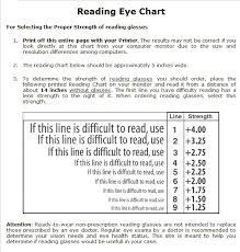 Reading Eye Chart Free Download