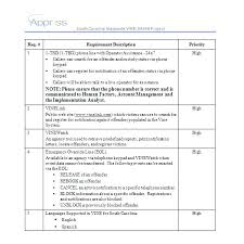 Tender Document Template Beauteous Or Other Requirement Gathering Template 44 Product Document Format