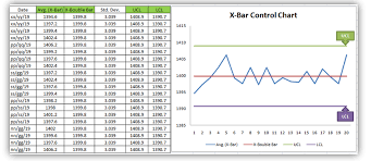 Six Sigma Control Chart Excel Template Control Chart Excel Template How To Plot Cc In Excel