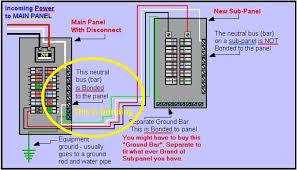 c418cbc89c86f40abff80f02720a6eb49b9d7230 jpg 120v sub panel wiring 120v image wiring diagram 911 x 521