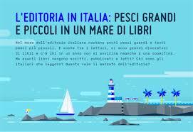 Αποτέλεσμα εικόνας για foto Quanti libri vengono scritti, pubblicati e letti in Italia? Tutti i dati da conoscere