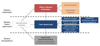 Оценка показателей финансовой отчетности деятельности  2 Оценка показателей финансовой отчетности деятельности предприятия пао Северсталь