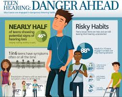 Teens hearing loss because of earphones