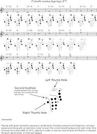 D Chart Double Alto D Finger Chart Pure Ocarinas
