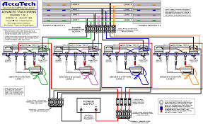 ho track wiring wiring diagram site aurora ho track wiring wiring diagrams ho model railroad dcc wiring ho track wiring