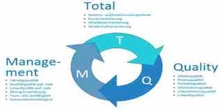 presentation on total quality management assignment point presentation on total quality management