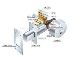 mortise door lock parts. Fine Parts Door Lock Parts Mortise Terminology In E