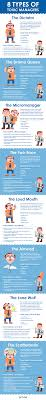 don t be one of these bad managers infographic joseph lalonde question have you faced any of these toxic leaders or managers if so how did you deal it share your story in the comment section below