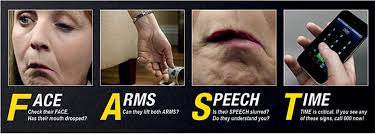 Image result for stroke signs