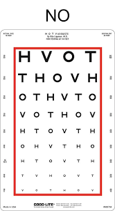 Are Your Eye Charts Up To Date The Evolution Of Eye Charts