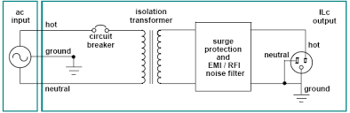 dangerousprototypes com forum • view topic isolation transformer image
