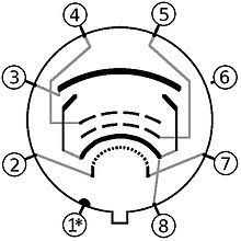 6v6 Bias Chart 6v6 Wikipedia