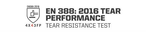 En388 Chart En 388 2016 Testing Standards For Protective Gloves Against