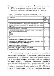 Декан НН Отчёт по производственной практике на предприятии ООО  Страница 4 Отчёт по производственной практике на предприятии ООО НТК