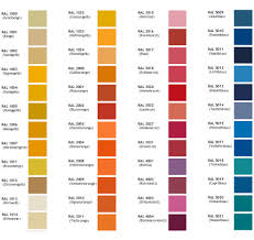 Akzo Nobel Powder Coatings Color Chart Colors Alu Windows 24 Schüco Aluminum Windows Prices