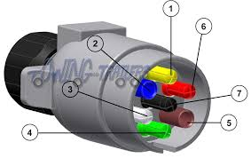 car trailer wiring diagram uk car image wiring diagram trailer plug wiring diagram 7 way uk wiring diagram and hernes on car trailer wiring diagram