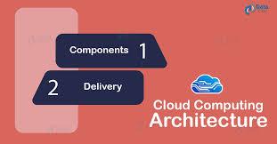Saas Paas Iaas Cloud Computing Architecture Components Saas Paas Iaas Dataflair
