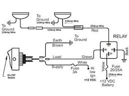 wiring diagram for boat trailer lights the wiring diagram boat trailer lights wiring diagram nilza wiring diagram