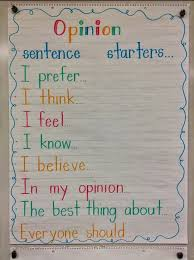 Lucy Calkins Informational Writing Anchor Charts 3rd