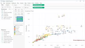 Create A Tableau Scatter Plot
