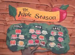 Nc Seasonal Produce Chart Justus Orchard Hendersonville Nc Apple Orchard Farm Near