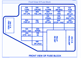 pontiac vibe fuse diagram diagram base 2000 Pontiac Bonneville Fuse Diagram 85 Pontiac Bonneville