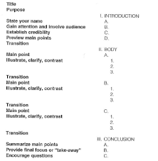 Solved Outlining An Oral Presentation One Of The Hardest Pa
