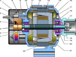 Реферат Электрооборудование автомобилей  Ротор генератора приводится во вращение поликлиновым ремнем привода вспомогательных агрегатов от шкива коленчатого вала двигателя