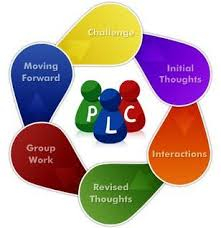 plc education 7 best t3 professional learning communities plcs images on