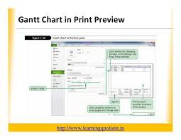 Ms Project 2010 Gantt Chart Ms Project 2010 Tutorial 1