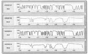 Calalytic Converter Efficiency Test